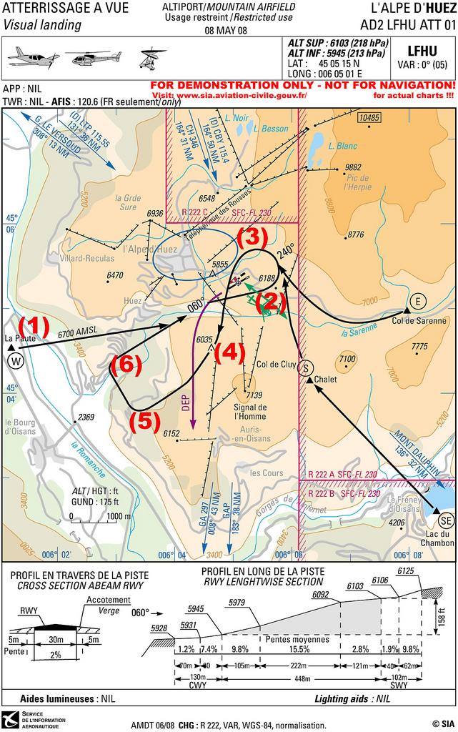 Von Saint-Crépin nach L\' Alpe d\'Huez, ein Ausflug mit der Jodel ...